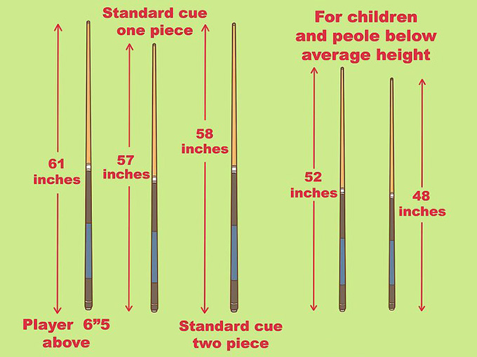 Which Cue's length would be suitable for you