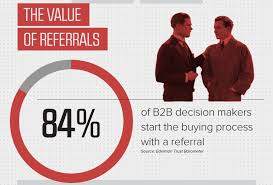 Employees Referrals aren't Reliable or Genuine